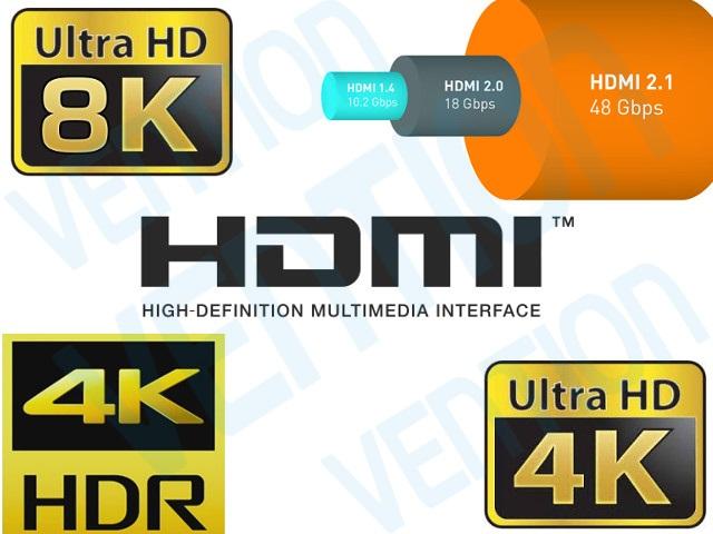 Последняя версия интерфейса HDMI 2.1 с поддержкой разрешения 8K и Dynamic HDR.