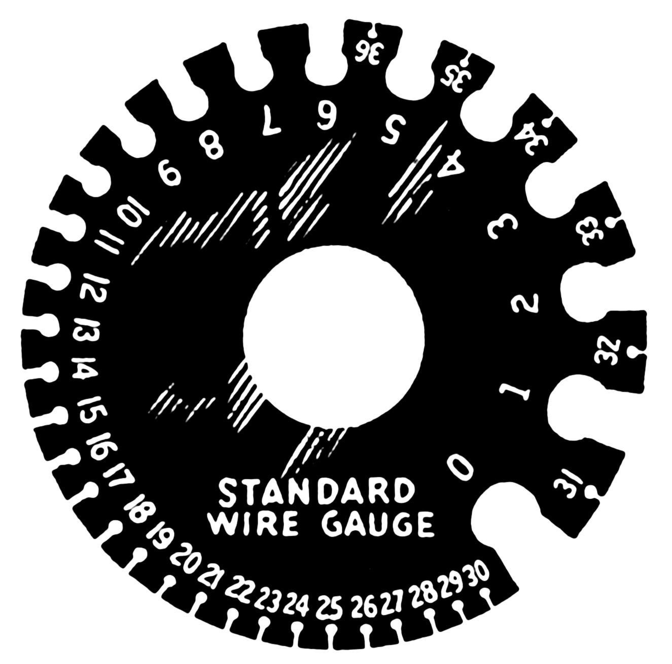 Что такое AWG (американская система маркирования толщины проводов) и какое это имеет значение? … а также когда это имеет значение и почему?
